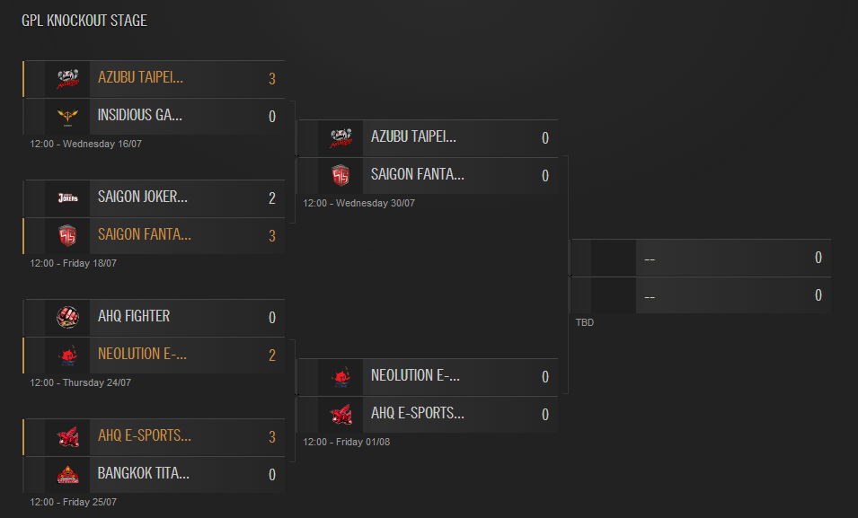 GPL play-offs semifinals