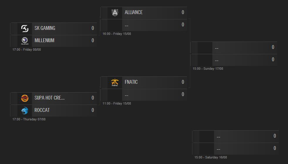 EU LCS play-offs