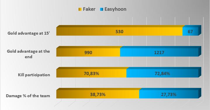 fakereasyhoon1