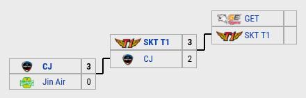 LCK play-offs final