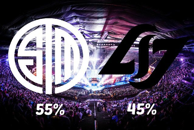 TSM VS CLG v2-win percentage