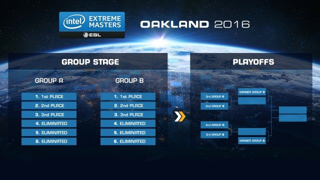 IEM_Oakland2016_GroupStage_Playoffs