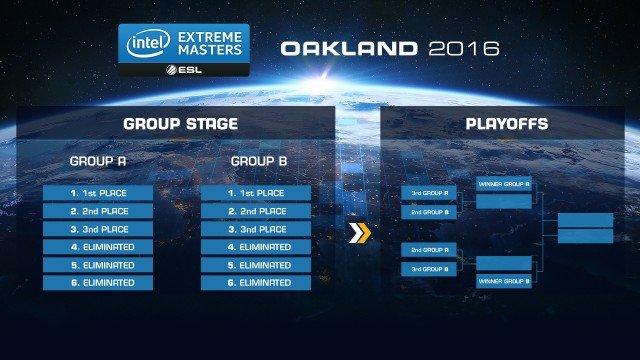 IEM_Oakland2016_GroupStage_Playoffs