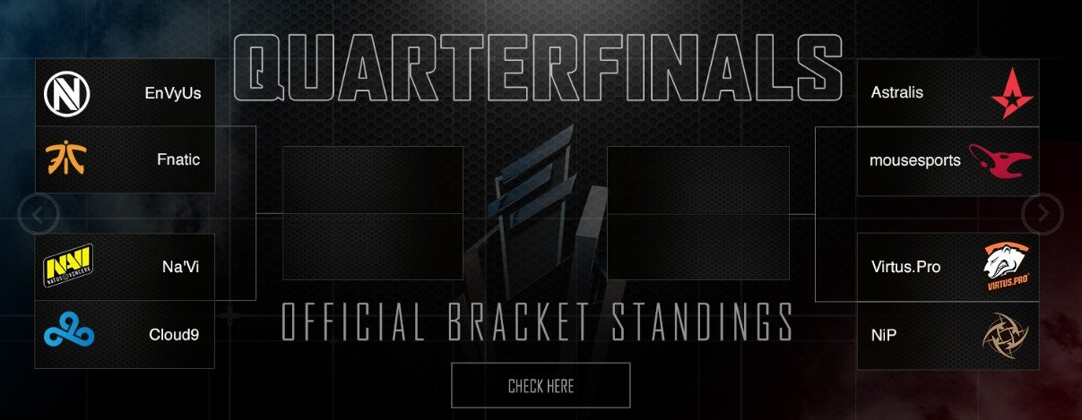 eleague bracket